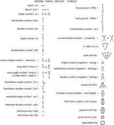 crocheting-international-symbols