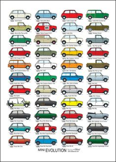 Evolution of the Mini Mini Cooper Classic, Classic Mini, Classic Cars, Classic Auto, Mini Clubman, Mini Morris, Austin Mini, Minis, Mini Copper