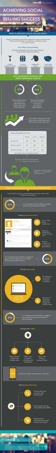 #SocialSelling with #LinkedIn