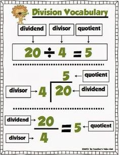 Free Division Poster | Math vocabulary & understanding dividend, divisor & quotient. Kids homework & comprehension. Multiplication & Division for Kids | Multiplication & Division Activities | Multiplication & Division Printouts | Printable | Worksheets | Games | Learning to Multiply| Learning to Divide | Beginner Math #multiplication #division  #parenting
