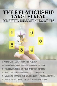 Some people can be hard to read. This 'unknown' might cause tension in our relationship and it can make us feel anxious or on edge. I created this tarot spread to shed some light on relationships you might have questions about.  For more, please visit: www.emeraldlotus.ca