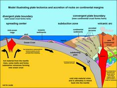 Brazil Geology And Cobalt On Pinterest