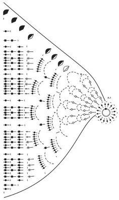 "Midsummer Joy - Virkattu DROPS ruutuponcho ""Bomull-Lin"" -langasta. Yksi koko. - Free pattern by DROPS Design"