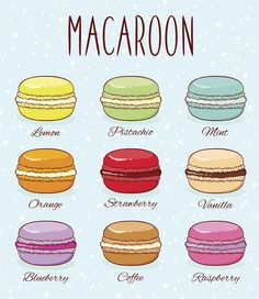 French Macaroons Recipe | French Macaroons – Trending Upwards