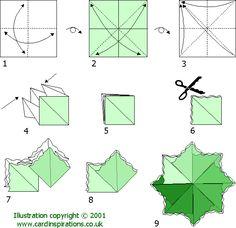 Teabag folding chart 2