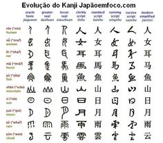 kanji evolution-of-chinese-characters