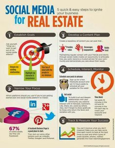 Social media for real estate by Brian Buffini. #realestate #remax