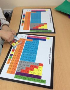 Periodic table battleship battleship periodic table and chemistry urtaz Image collections