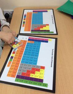 Montessori Periodic Table