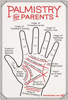 Palm Reading Chart For Pas