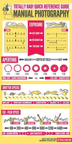 Super Helpful Photography Guide #infographic (repinned by @Ricardo Sudario Sudario Sudario Llera)