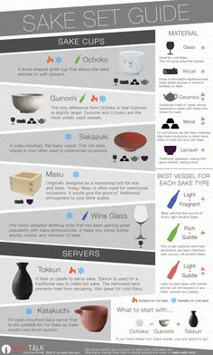 click photo for sake infographics