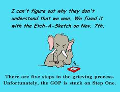 Why We Are Going Over The Fiscal Cliff - PLEASE SHARE