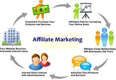 EL MARKETING DE AFILIACIÓN NO ES PARA TODOS. El Marketing de Afiliación es una herramienta de Marketing online por resultados, como search y display/banner, que no está al alcance de todas las empresas. #afiliación #affiliatemarketing #samueldiosdado #marketingafiliacion