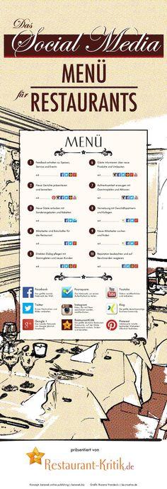 [Infografik] Restaurants & Social Media