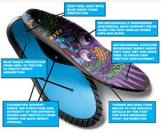 Remind Insoles - Orthotic Insoles for your Skate Shoes & Snowboard Boots