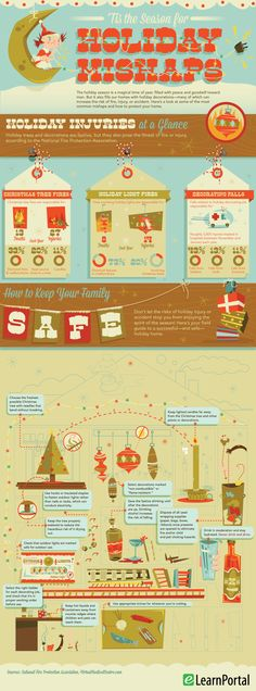 Holiday Mishaps Infographic by Neil Yarnal