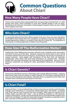 Common Questions About Chiari, visit http://www.conquerchiari.org/education/chiari-faqs.html for the full list