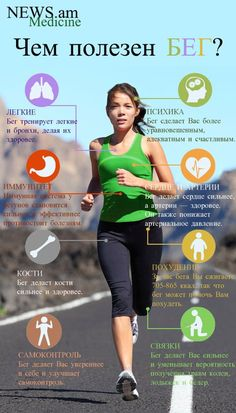 Gym Workout Bodybuilding Tips ~ Complete Exercise Program Running Plan, How To Start Running, Running Training, Running Workouts, Running Tips, Treadmill Running, Running Food, Running Track, Fitness Motivation
