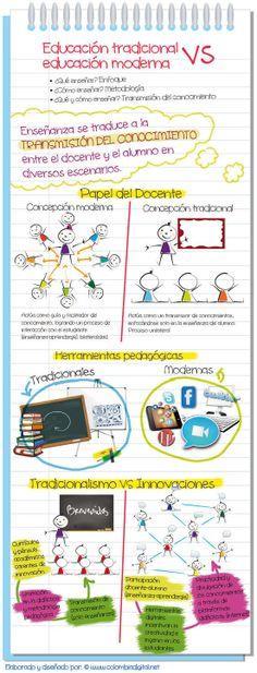 Diferencias entre educación tradicional y moderna que debes saber