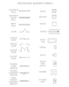 time to brush up... architectural symbols