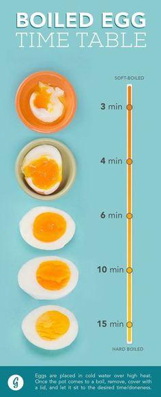 Estes caras rendem ótimos lanches portáteis (apenas adicione sal e pimenta), OU você pode cortá-los e jogá-los em saladas, sanduíches e muito mais. Cada ovo tem menos de 100 calorias e tem mais de 7 gramas de proteína para ajudar você a se sentir mais satisfeito.Leia Como fazer o ovo cozido perfeito, toda vez, de qualquer jeito, em Greatist, para mais informações.