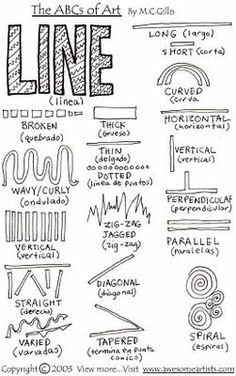 art lines, we used this diagram in my art class in undergrad. It helped a lot to think of different types of lines.