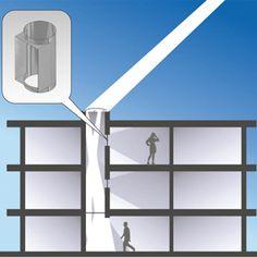 tubos de luz solar - Pesquisa Google