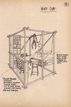 Nomadic Furniture, Victor Papanek & James Hennessey