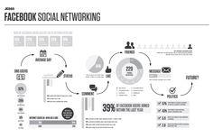 #Facebook Social Networking