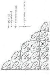 Image result for bufanda triangular a crochet ravelry