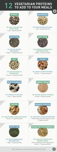 12 Plant-Based Sources of Protein to Add to Your Meals!! Love it!!! :)) #EatClean #EatGreen. You can view a ton of other protein posters + charts here: http://bit.ly/1lIuAbS