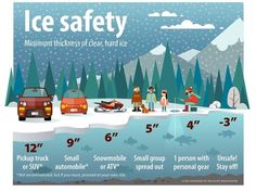 Ice Safety - How thick does the ice have to be to support you your group or your. - Ice Safety – How thick does the ice have to be to support you your group or your vehicle? Ice Fishing Tips, Best Fishing Kayak, Fishing Videos, Walleye Fishing, Saltwater Fishing, Fishing Lures, Fly Fishing, Fishing Tricks, Women Fishing