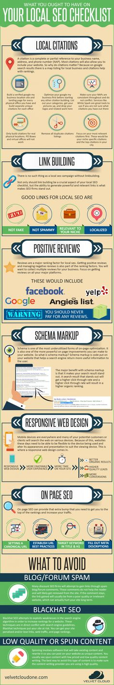 Infographie: check-list pour un SEO local pertinent