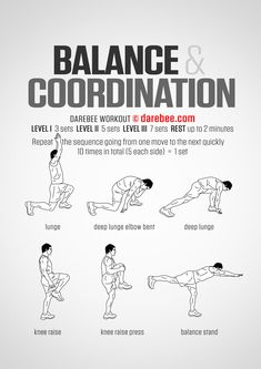 Pilates is among the most significant physical fitness trends of the past couple of years. It is a callisthenic physical fitness regime, just like yoga is. 100 Workout, Home Workout Men, Gym Workouts, At Home Workouts, Workout Guide, Boxer Workout, Plank Workout, Chest Workouts, Workout Ideas
