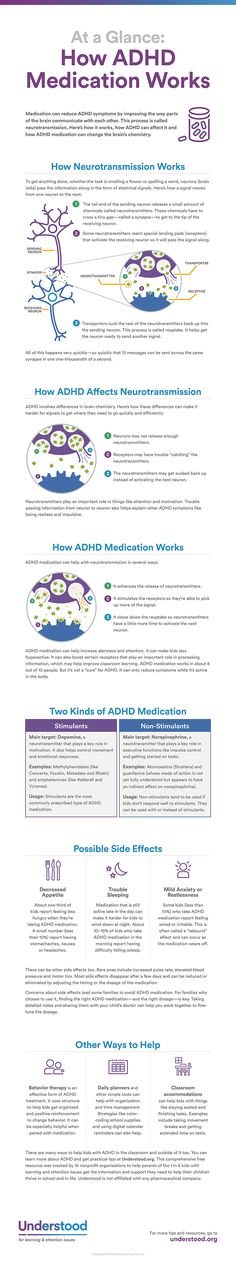 How does ADHD medication increase attention and alertness? Why do stimulants and other kinds of medication for ADHD help with impulse control and hyperactivity? Use this infographic to learn how ADHD medication works in the brain. Adhd Odd, Adhd And Autism, Lerntyp Test, Adhd Medication, Adhd Help, Adhd Diet, Attention Deficit Disorder, Adhd Strategies, E Learning