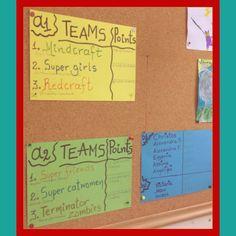 Teamwork makes Dreamwork!