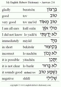 Hebrew to English and English to Hebrew