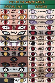 Feralheart Preset ~ Naruto Eye Pack by Arkayy on DeviantArt