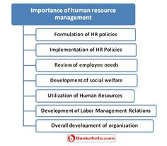 Measures To Reduce Stress  Human Resource Management