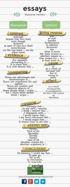 best english transition words images  learning english english  infografas  corrige tu writing