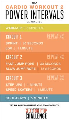 cardio workout  | Posted By: NewHowToLoseBellyFat.com
