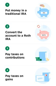 How To Transfer Old Roth Ira - Image Transfer and Photos Ira Retirement, Retirement Financial Planning, Roth Ira Limits, Roth Ira Conversion, Ira Investment, Money Market Account, Traditional Ira, Money Management, Finance
