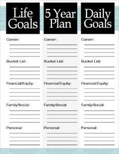 Creating A Life Plan Template . 20 Creating A Life Plan Template . Single Page Life Plan Printable How to Make A Life Plan Life Plan Template, Goals Template, Vision Board Template, List Template, Journal Template, Templates Free, The Plan, How To Plan, Plan Plan