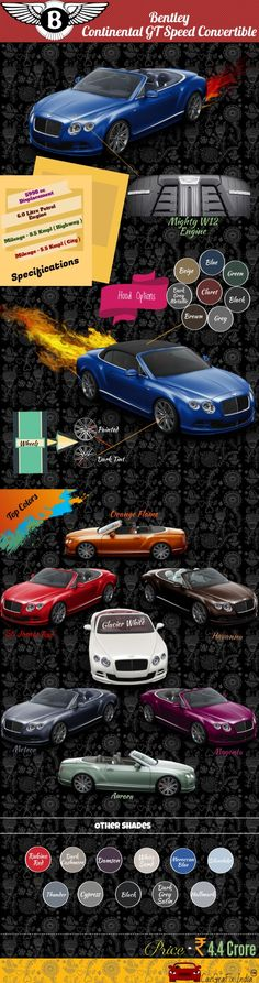 """The world renowned British Luxury automaker - """"Bentley Motors"""" has manufactured the Continental GT Speed Convertible with taking care of every aspect inmind."""