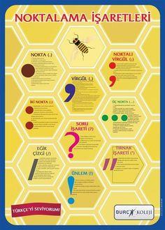 4.sınıf noktalama işaretleri pano çalışmaları - Google