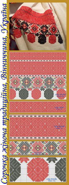 Нарукавна вишивка жіночої сорочки (Вінниччина, Східне Поділля) з колекції родини Причепіїв, подарованої Музею Івана Гончара