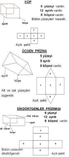 3. Sınıf Matematik Geometrik Cisimlerin Açılımları Konusu Etkinliği Home Games For Kids, Outdoor Activities For Kids, Math For Kids, Pre School, Back To School, Mathematics Geometry, Learn Turkish, English Verbs, English Activities
