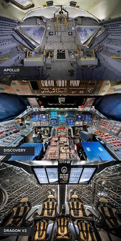 Space craft cockpit evolution