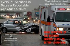 TXDOT 2013 report every 71 seconds a reportable car crash occurs in Texas.  Whiplash Car Accident Injury Symptoms include: neck pain 90% of cases, shoulder pain 84% of cases, and headaches 80% of cases.  Get a chiropractic examination to find out how chiropractic can relief your neck pain, shoulder pain, and headaches. Call 512-447-9093 or learn more at http://www.carlsonchiro.com  #AustinWhiplashSymptoms #AustinNeckPain #AustinHeadaches #AustinShoulderPain #AustinWhiplashChiropractor